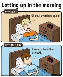 online earning ke tarike